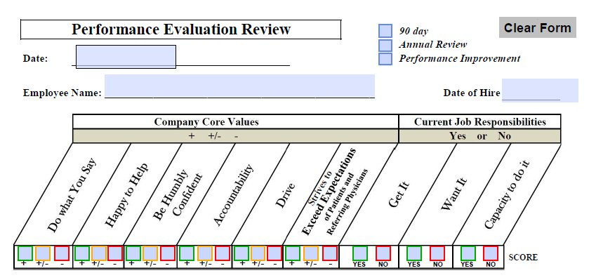 Performance Evaluations - Team Review and Motivation
