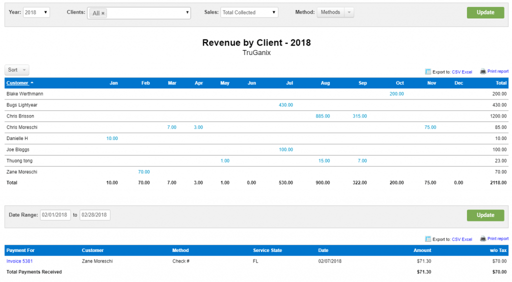 Revenue By Client Report | GorillaDesk Field Service Management Reporting Software