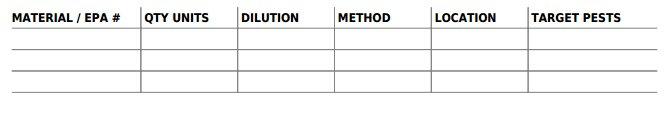 Material Usage Record Sheet- GorillaDesk Pest Control Software